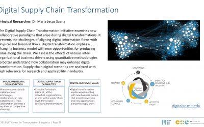 Intro to Digital Supply Chain